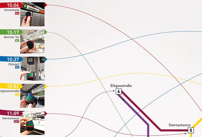 Hamburger Bahn - Experimente mit Zeit.