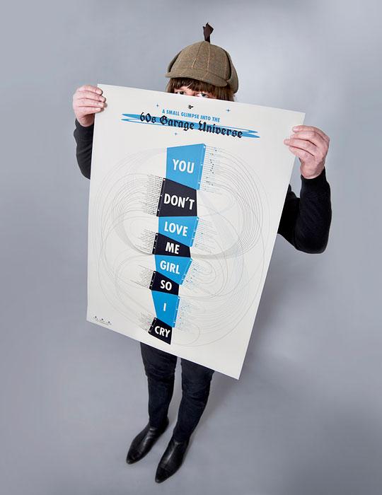 60s Garage Poster