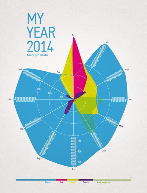 Ulani Jahresrückblick 2014