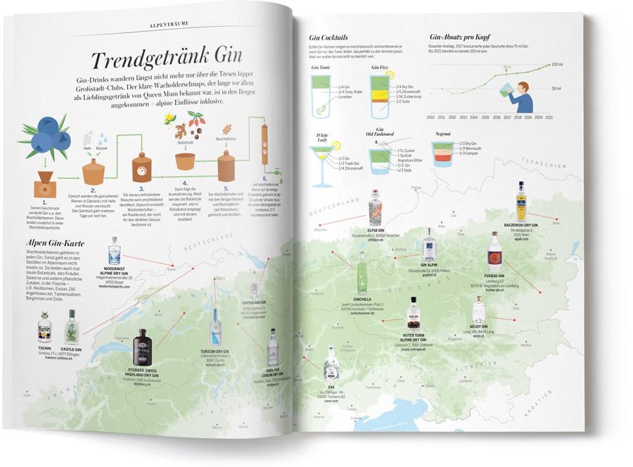 ALPS Magazin Infografik - Gin in den Alpen