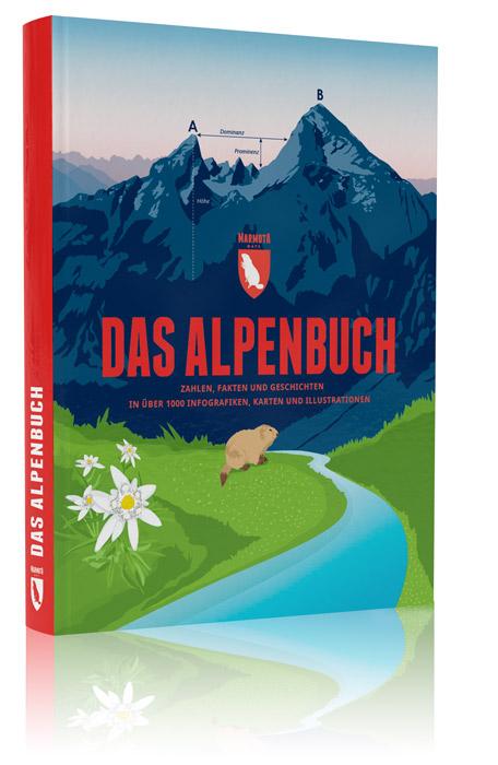 Alpenbuch vom Marmota Maps
