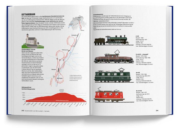 Alpenbuch vom Marmota Maps – Gotthardbahn