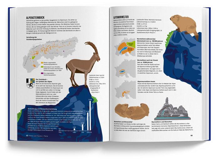 Alpenbuch vom Marmota Maps – Tiere