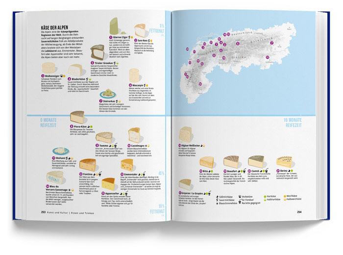Alpenbuch vom Marmota Maps – Käse