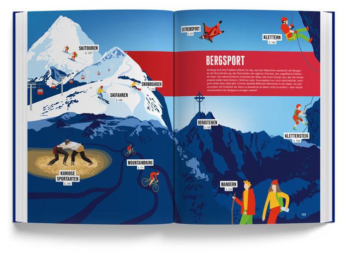 Alpenbuch vom Marmota Maps – Bergsport