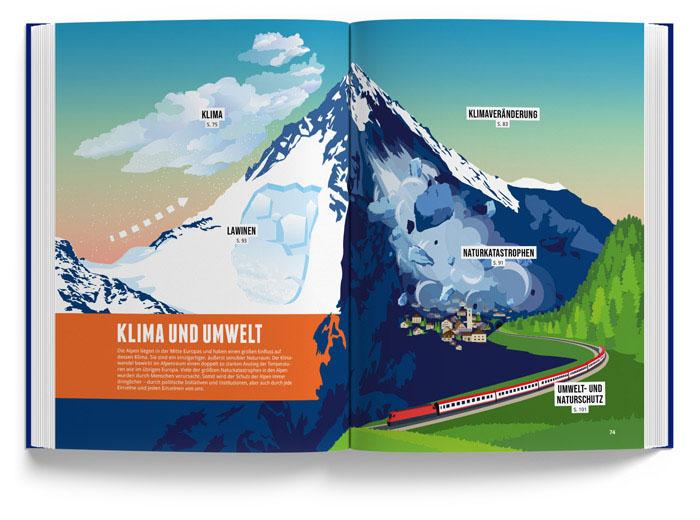 Alpenbuch vom Marmota Maps – Klima