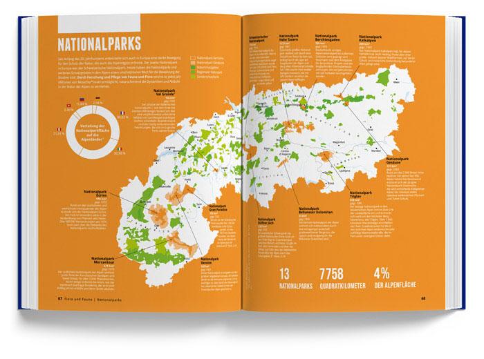 Alpenbuch vom Marmota Maps – Nationalparks