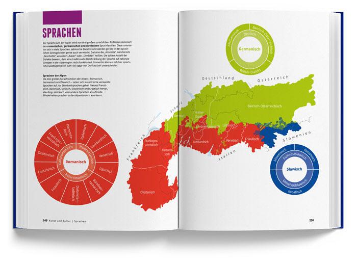 Alpenbuch vom Marmota Maps – Sprachen